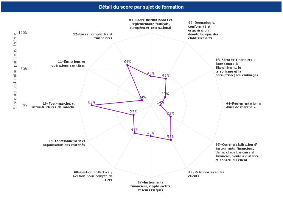 """, BOX ND2D – La """"révision et le contrôle technique"""" du conseiller bancaire"""